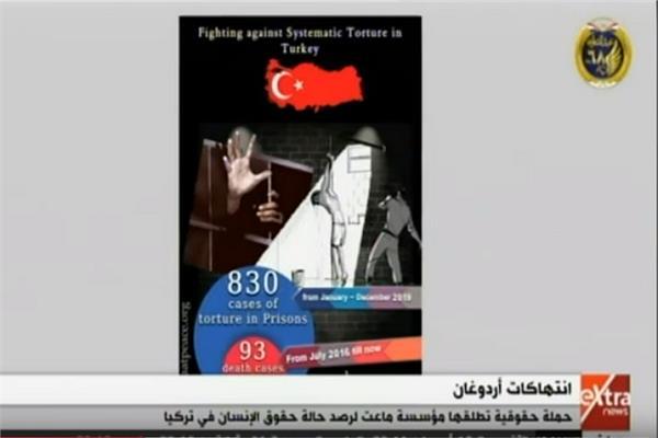 فيديو باحث في الشأن التركي يوضح أهداف حملة «أنقذوا حقوق الإنسان»