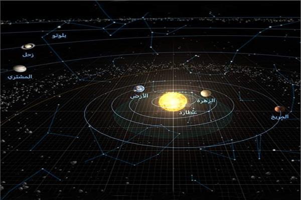 كوكب زحل يتقابل مع الشمس في سماء الأرض .. الإثنين